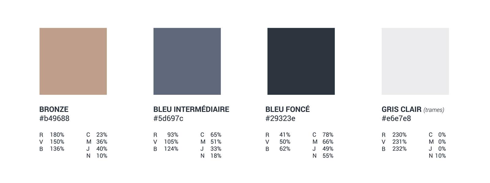 charte graphique de la société flax company